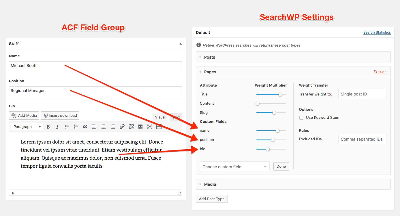 Search ACF Advanced Custom Fields Data in WordPress - SearchWP