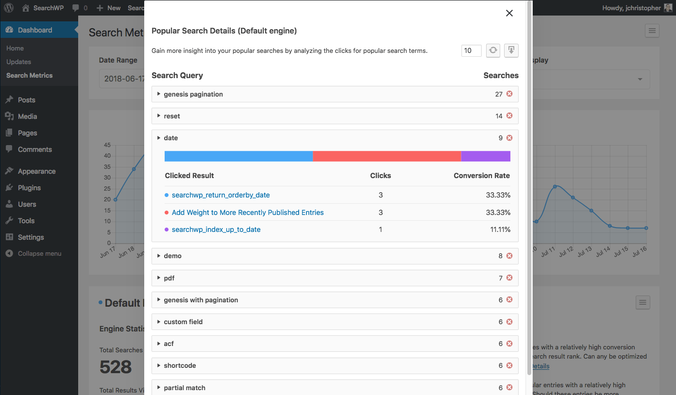 Screenshot of Popular Searches details in Metrics